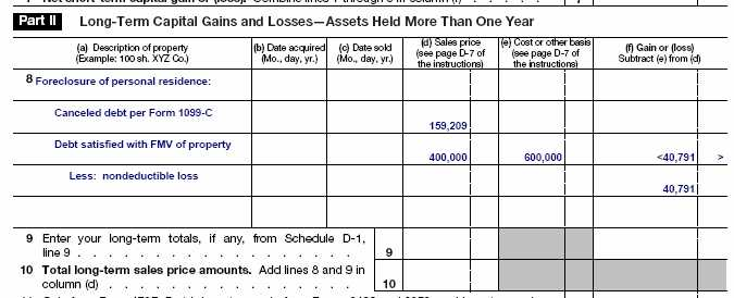 TaxAlmanac A free online tax research resource and community – 1099 C Insolvency Worksheet